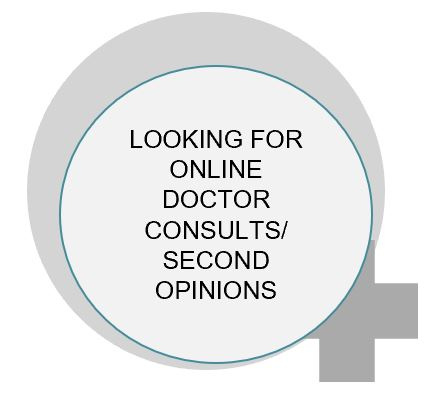 online doctors, lab testing, Upload